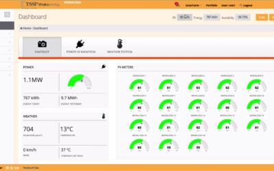 Monitorización del Portfolio de Ithaka en España