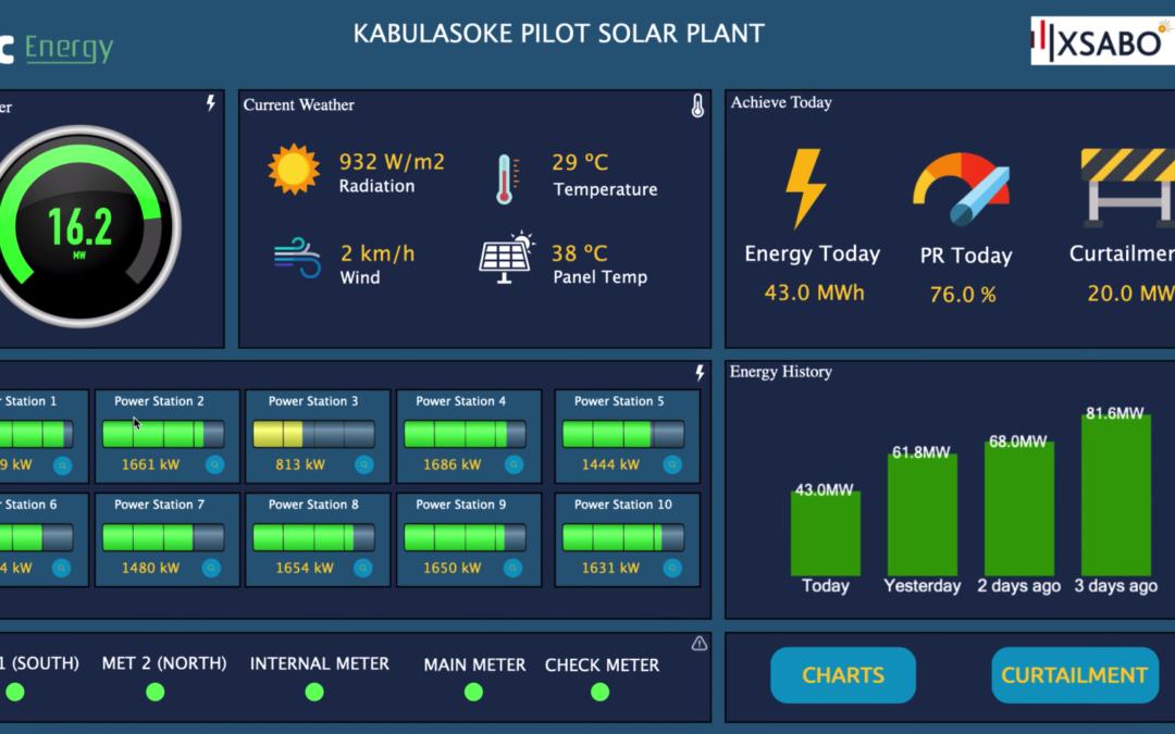 Monitorización de una planta solar en Uganda de 22.7 MW
